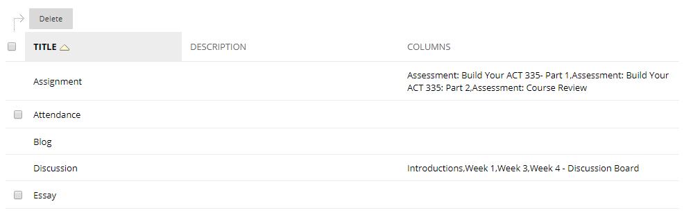 Categories in Blackboard