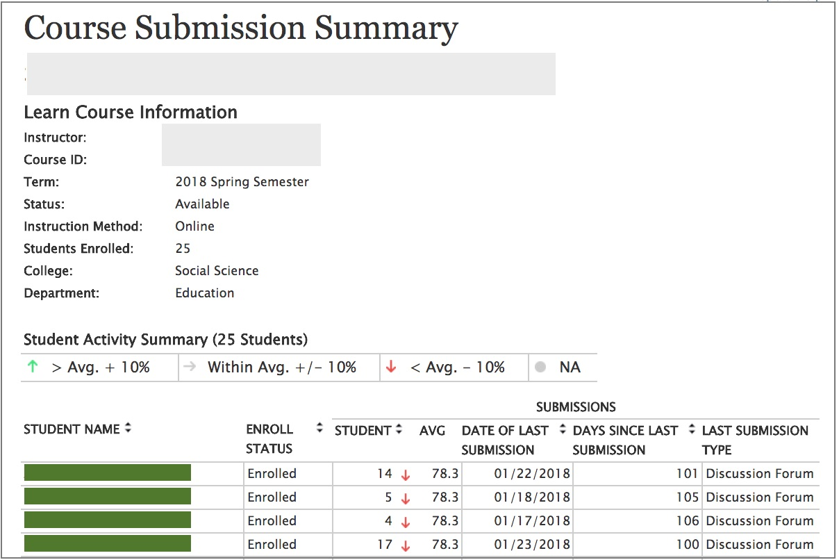 Course Submission Summary screen shot