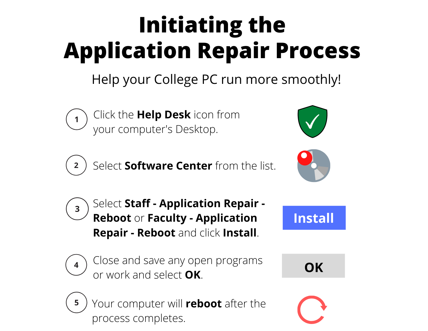 Initiating the Application Repair Process. Help your College PC run more smoothly! 1. Click the Help Desk icon from your Computer's desktop. 2. Select Software Center from the list. 3. Select Staff – Application Repair – Reboot or Faculty – Application Repair – Reboot and click Install. Close and save any open programs or work and select OK. 4. Your computer will reboot after the process completes.