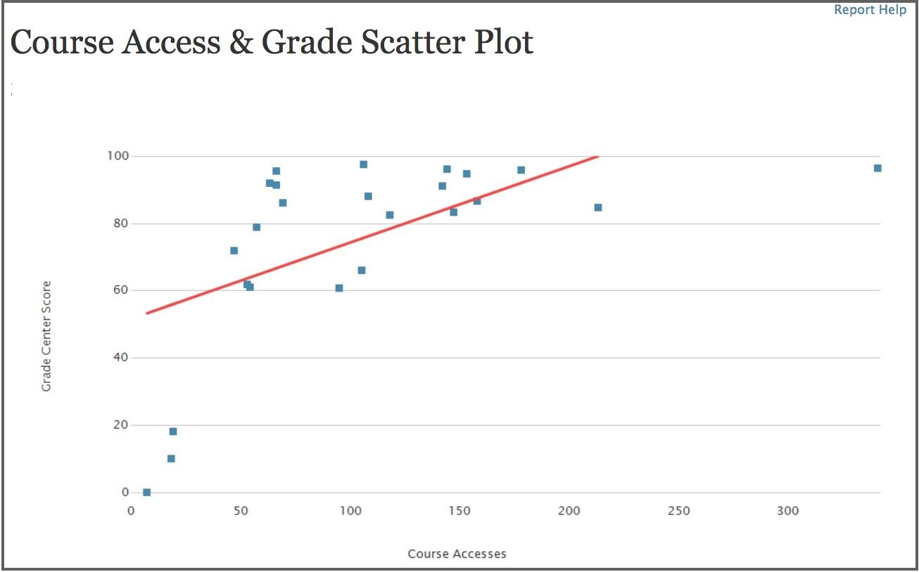 Scatter plot screen shot