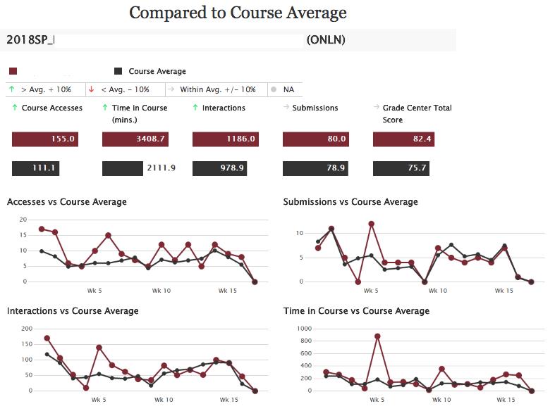 Student Analytics screen shot