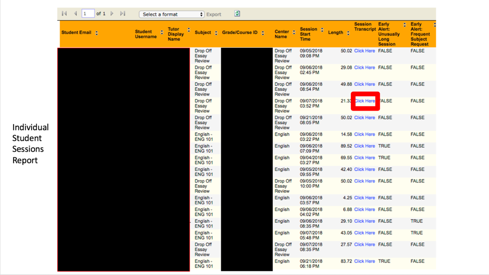 This is an image of an example of how an Individual Student Sessions report would look. The top of the report is blocked off in yellow and contains the column identifiers such as first name, last name, subject, etc. The data is displayed under each column. The column session transcripts has a red box around one of the Click Here options, which allows a transcript of the session to be downloaded.