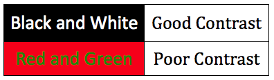 Image of white text on black box above green text on red box to show good contrast and poor contrast